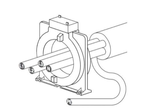 TORE • Diamètre interne 140mm / détection min 300mA / Courant max 1500A