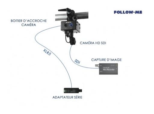 FOLLOW-ME • Kit caméra + accroche + convertisseurs pour logiciel FOLLOW-ME